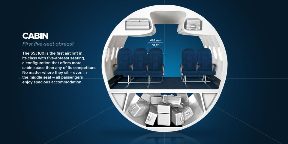 http://www.superjetinternational.com/wp-content/uploads/Seats.jpg