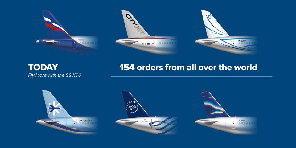 Superjet International - overview